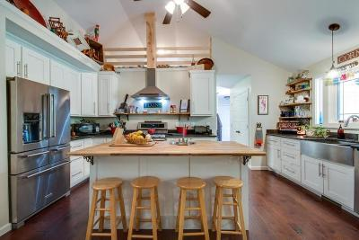 Single Family Home Active - Showing: 7730 Highway 99
