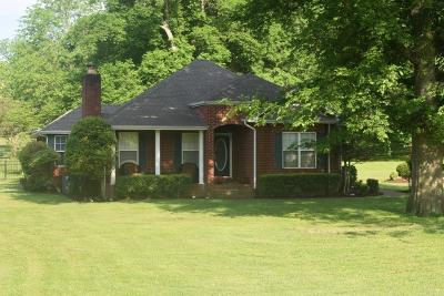 Gallatin Single Family Home Under Contract - Showing: 2542 Steeplechase Rd