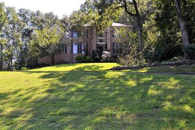 Brentwood Single Family Home Active - Showing: 1943 Bristol Ct