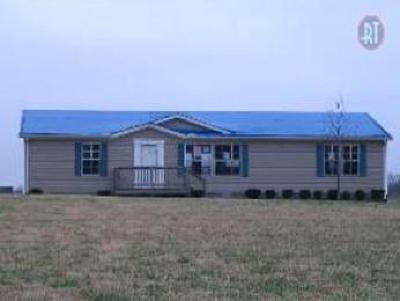 White Bluff Single Family Home Active - Showing: 1206 Nosegay Rd