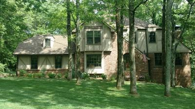 Hendersonville Single Family Home Under Contract - Not Showing: 102 Jefferson Dr
