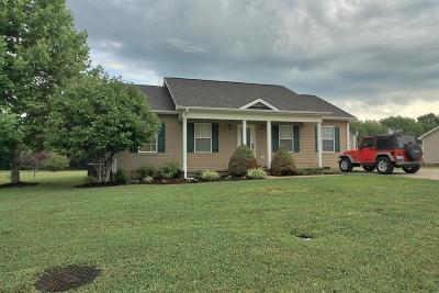 Franklin KY Single Family Home Active - Showing: $124,900
