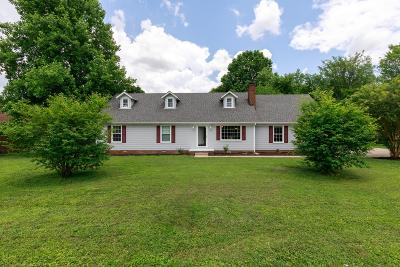 Murfreesboro Single Family Home Under Contract - Not Showing: 414 Deerfield Dr