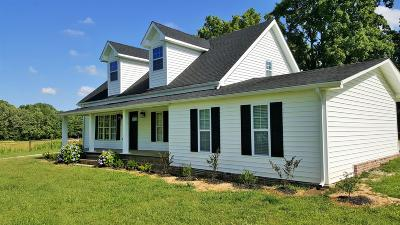 Christian County, Ky, Todd County, Ky, Montgomery County Rental Active - Showing: 3050 Old Sango Rd.