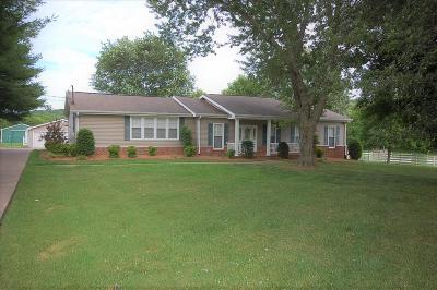 Lebanon Single Family Home Under Contract - Not Showing: 5301 SE Tater Peeler Rd