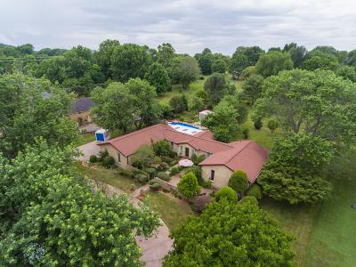 Williamson County Single Family Home Under Contract - Showing: 1615 Crockett Hills Blvd