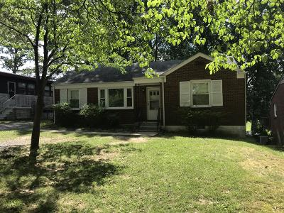 Clarksville Single Family Home Under Contract - Showing: 202 Clearview Dr