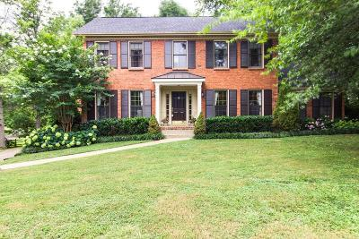 Brentwood Single Family Home Under Contract - Showing: 613 Manor View Cir