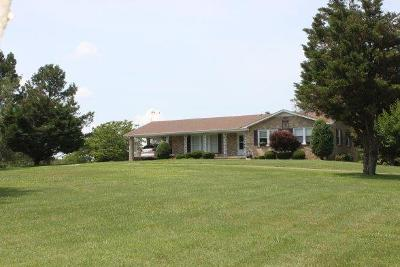 Clarksville Single Family Home For Sale: 241 Antioch Rd