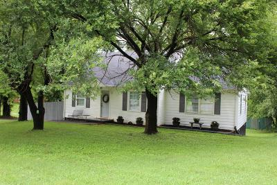 Clarksville Single Family Home Under Contract - Showing: 1788 Old Bend Rd