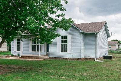 Christian County Single Family Home For Sale: 502 Indian Ave