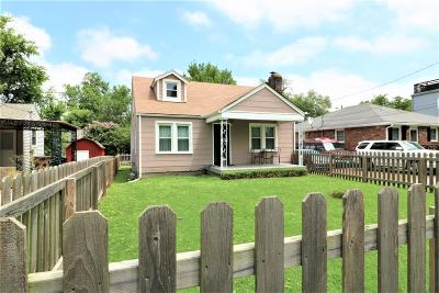 Single Family Home Under Contract - Not Showing: 1605 Straightway Ave