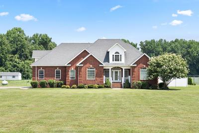 Clarksville Single Family Home Under Contract - Showing: 207 Tylertown Rd