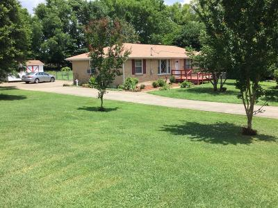 Hendersonville Single Family Home Under Contract - Showing: 106 Circle Dr
