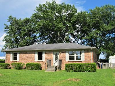 Smithville TN Single Family Home Under Contract - Showing: $99,000
