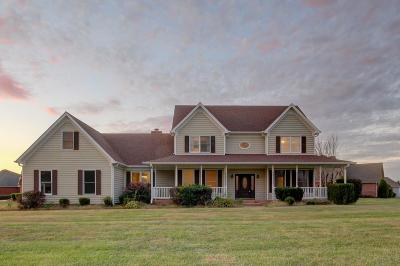 Clarksville Single Family Home For Sale: 4921 Sango Rd