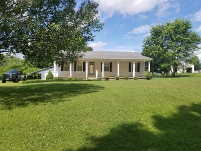 Dickson Single Family Home Under Contract - Showing: 102 Printwood Dr