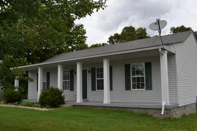 Chapmansboro Single Family Home Under Contract - Showing: 1014 Deerfield Dr