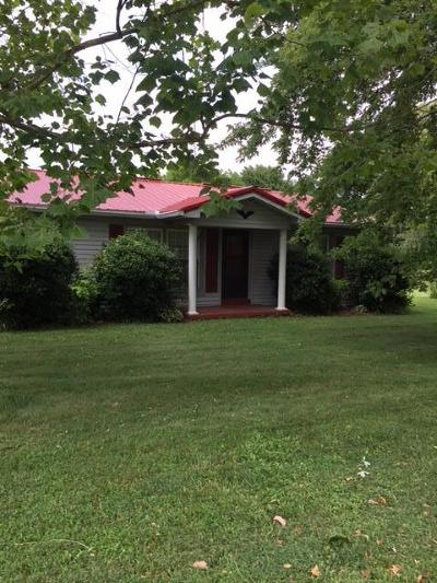 Sumner County Single Family Home Under Contract - Showing: 1023 N 1st St
