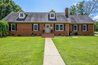 Single Family Home Under Contract - Showing: 2227 Eastview Dr