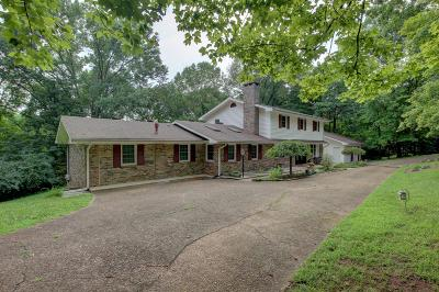 Clarksville Single Family Home For Sale: 210 Ussery Rd