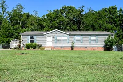 Gallatin Single Family Home For Sale: 124 Southpark Cir