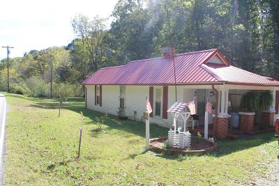 Hohenwald TN Single Family Home Under Contract - Showing: $35,000