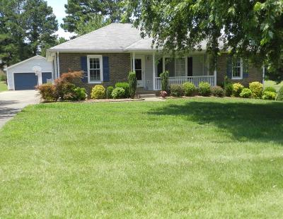 Clarksville TN Single Family Home Under Contract - Not Showing: $186,500