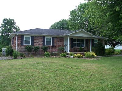 Smithville TN Single Family Home For Sale: $116,900