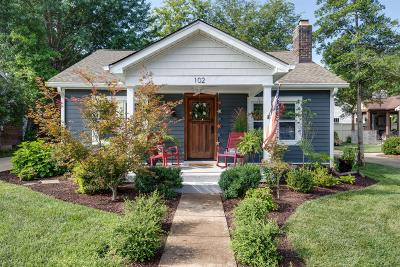 Franklin Single Family Home Under Contract - Showing: 102 Battlefield Drive