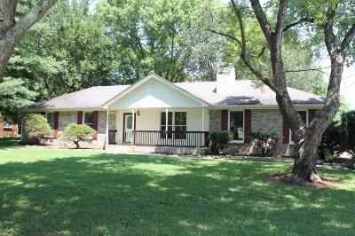 Gallatin Single Family Home For Sale: 1061 Lakeland Dr