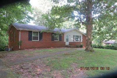 Clarksville Single Family Home For Sale: 128 Stone Mountain Rd