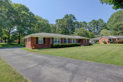 Clarksville Single Family Home For Sale: 400 Coy West Cir