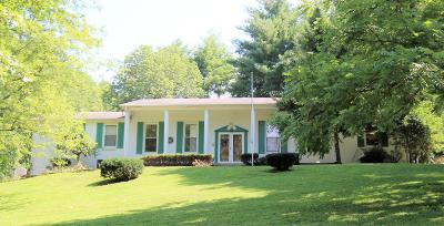 Goodlettsville Single Family Home Under Contract - Showing: 220 Swift Dr