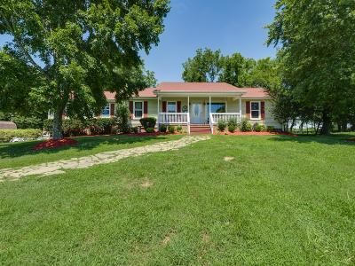 Springfield Single Family Home For Sale: 3609 Raymond Head Rd