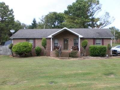 Springfield Single Family Home Under Contract - Showing: 2300 Beechwood Dr