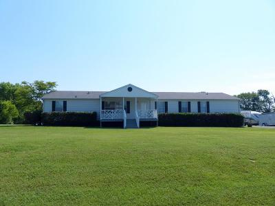 Gallatin Single Family Home For Sale: 105 Lbj Dr