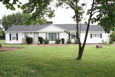 Columbia Single Family Home Under Contract - Showing: 1406 Williamsport Pike