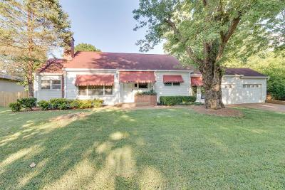 Springfield Single Family Home For Sale: 318 Grandview Dr