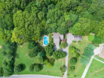 Clarksville Single Family Home Under Contract - Showing: 1291 Barkley Hills Cir