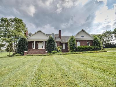 Gallatin Single Family Home For Sale: 1761 25w Hwy