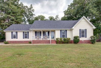 Single Family Home Under Contract - Showing: 4535 Spring Cove Dr