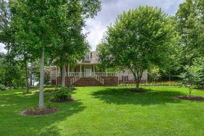 White Bluff Single Family Home For Sale: 1017 Johnston Dr