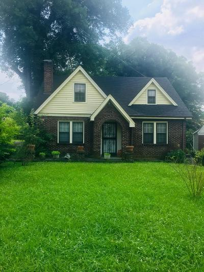 Single Family Home Under Contract - Showing: 1808 Martin St