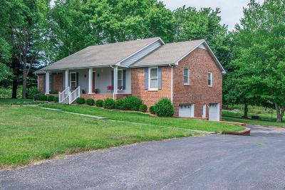 Springfield Single Family Home Under Contract - Showing: 3569 Raymond Head Rd