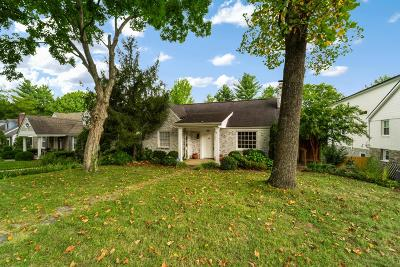 Single Family Home For Sale: 1016 Battlefield Dr