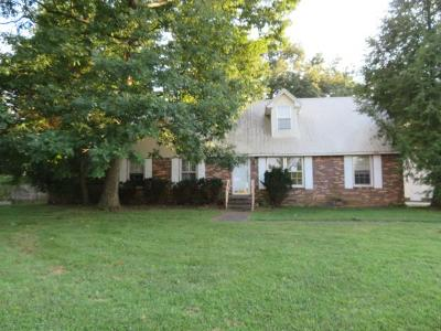 Clarksville TN Single Family Home Under Contract - Not Showing: $99,500