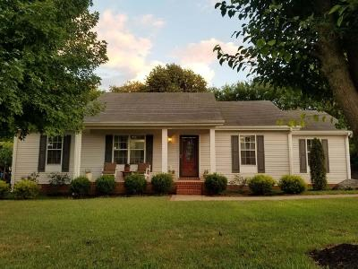 Single Family Home Under Contract - Showing: 2231 Sawmill Street