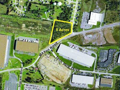 La Vergne Commercial For Sale: 393 Mason Road