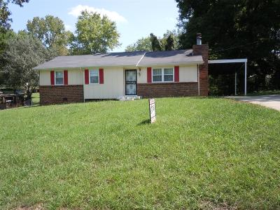 Clarksville Single Family Home For Sale: 739 Ringgold Rd